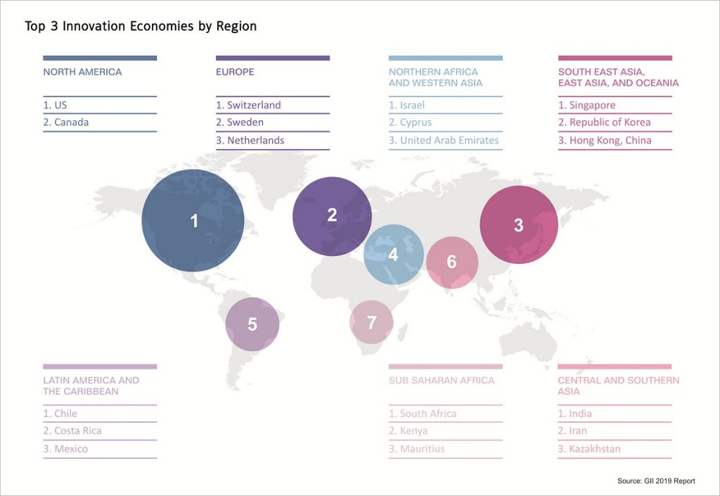 Global Innovation Index (GII) 2019